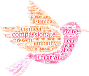 self-compassion course outline