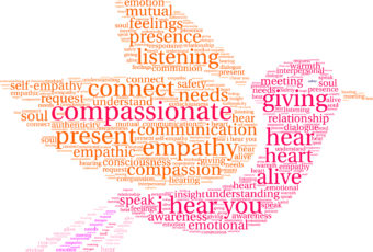 The Power of Self-Compassion –  Course Outline